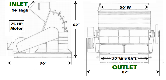 Hammermill Crusher Mixer Systems