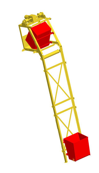 Roll-Over-Skip-Hoist
